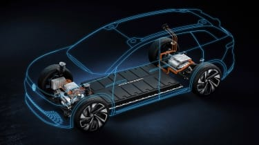 Volkswagen ID. Roomzz - powertrain