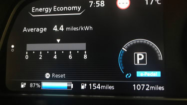 Nissan Leaf long termer first report - charged