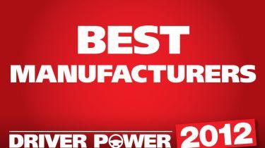 Best manufacturers