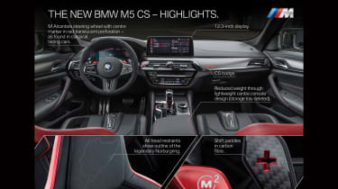 BMW M5 CS - interior infographic