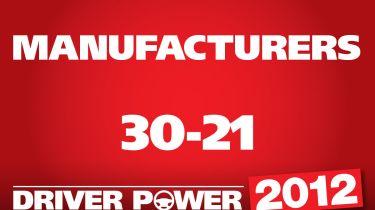Manufacturers: 30 - 21
