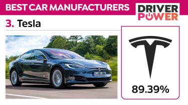 3. Tesla - best car manufacturers