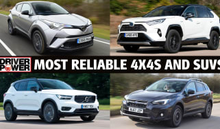 Most reliable SUVs