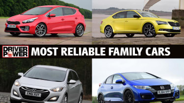 Most Reliable Family Cars 2019 - header