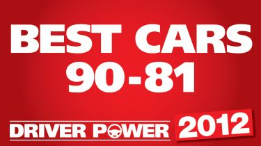 Best cars: 90 to 81