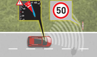 2015 Ford S-Max speed limiter