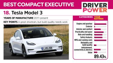 Tesla Model 3 - Driver Power 2021