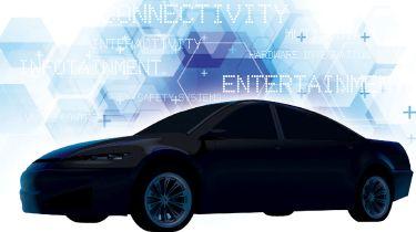 Future car tech