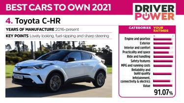 Toyota C-HR - Driver Power 2021