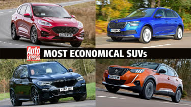 Most economical suvs