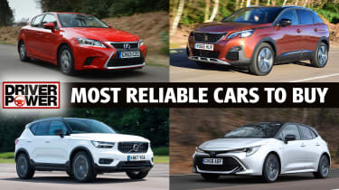 Most reliable cars to buy