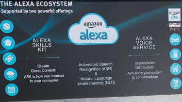 SEAT Amazon Alexa