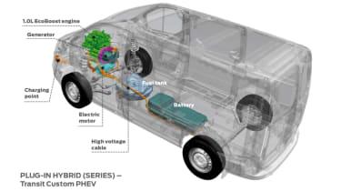 Transit Custom PHEV - design outline