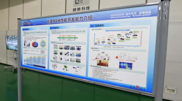 Changan feature - display board