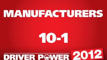 Manufacturers: 10 - 1