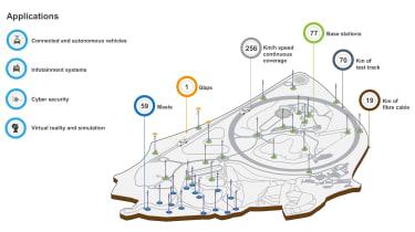 Britain's driverless car network - map