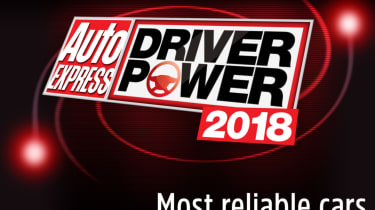 Most reliable used cars Driver Power 2018 – header