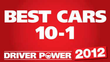 Best cars: 10 to 1