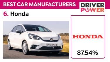 6. Honda - best car manufacturers