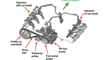 How to change a fuel pump - 1