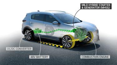 Kia 48V mild hybrid diagram