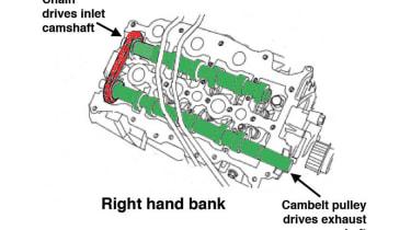 TDV6 Diesel - 11