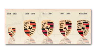 Porsche badges through the decades
