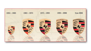 The Porsche badge was first conceived in 1952, before appearing on the 356 in 1954. Stylised antlers and the state colours of red and black all echoed the crest of Württemberg-Baden, the area around Stuttgart in Germany where the comp