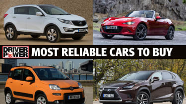 Most reliable cars 2019