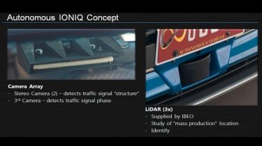Hyundai Ioniq autonomous concept - diagram 3