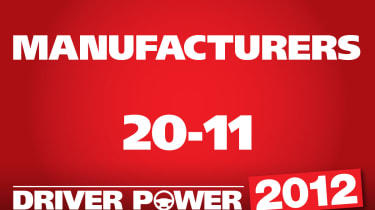 Manufacturers: 20 - 11