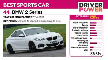 BMW 2 Series - Driver Power 2021
