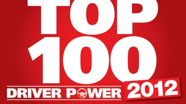 Driver Power: Top 100