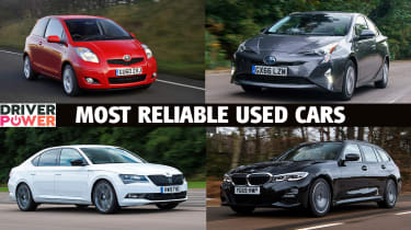 Most reliable used cars 2021 - main