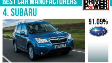 4. Subaru - Best car manufacturers 2017