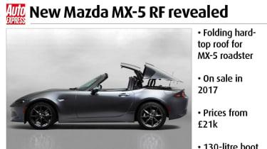 Mazda MX-5 RF twitter image