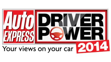 Driver Power 2014