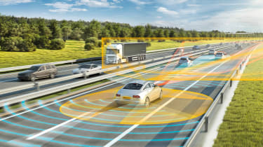 Accident free future - technology