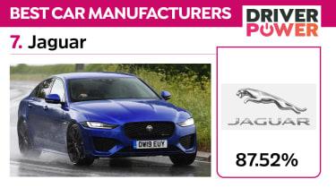 7. Jaguar - best car manufacturers