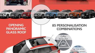 Citroen C3 Aircross - infographic