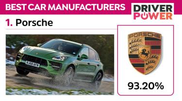 1. Porsche - best car manufacturers