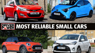 Most reliable small cars 2019