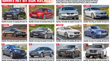 BMW Recall 2019