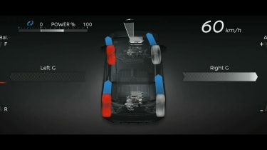 Nissan Leaf 4x4 e-4ORCE - system