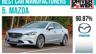 5. Mazda - Best car manufacturers 2017