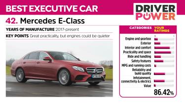 Mercedes E-Class - Driver Power 2021