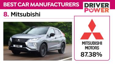 8. Mitsubishi - best car manufacturers