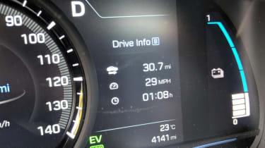 Hyundai Ioniq Plug-in - data