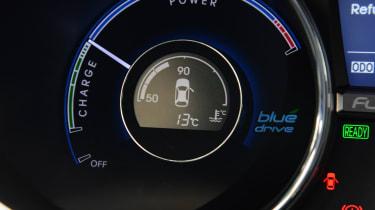 Ford Kuga Titanium X Sport rear