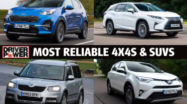 Most reliable 4x4s and SUVs - header